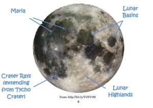 LunarAreas